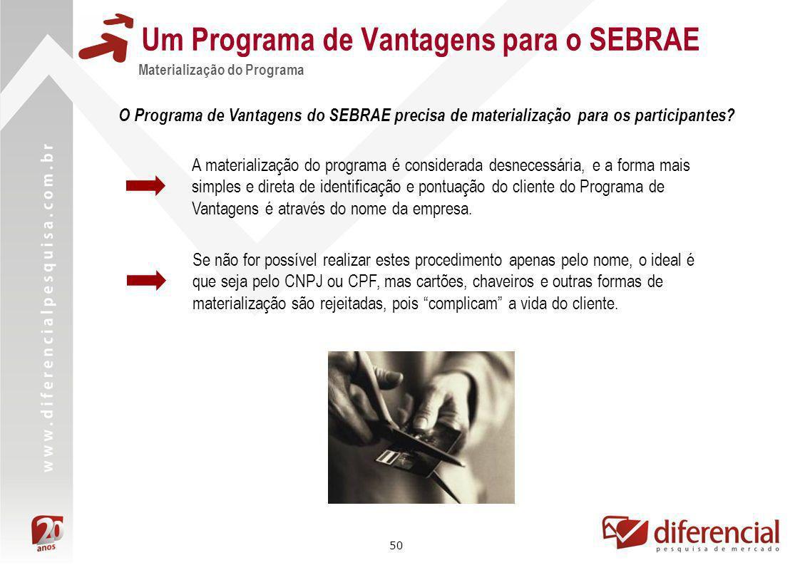 50 Um Programa de Vantagens para o SEBRAE Materialização do Programa A materialização do programa é considerada desnecessária, e a forma mais simples