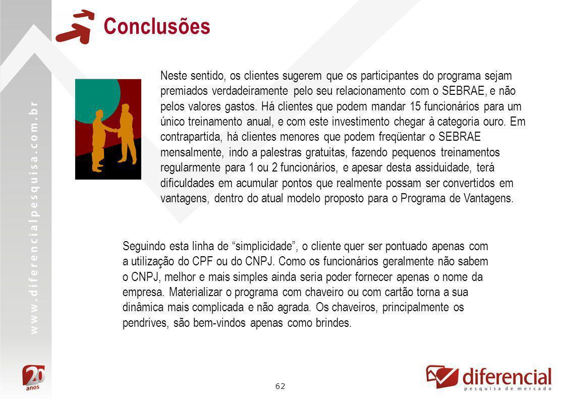 62 Conclusões Neste sentido, os clientes sugerem que os participantes do programa sejam premiados verdadeiramente pelo seu relacionamento com o SEBRAE
