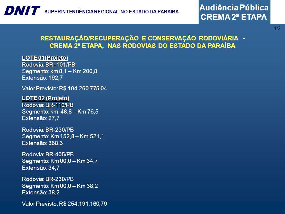 Audiência Pública CREMA 2ª ETAPA DNIT SUPERINTENDÊNCIA REGIONAL NO ESTADO DA PARAÍBA LOTE 01(Projeto) Rodovia: BR- 101/PB Segmento: km 8,1 – Km 200,8