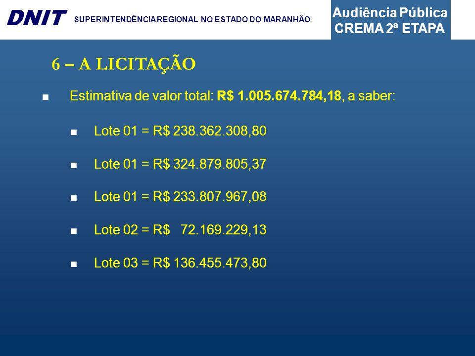 Audiência Pública CREMA 2ª ETAPA DNIT SUPERINTENDÊNCIA REGIONAL NO ESTADO DO MARANHÃO 6 – A LICITAÇÃO Estimativa de valor total: R$ 1.005.674.784,18, a saber: Lote 01 = R$ 238.362.308,80 Lote 01 = R$ 324.879.805,37 Lote 01 = R$ 233.807.967,08 Lote 02 = R$ 72.169.229,13 Lote 03 = R$ 136.455.473,80
