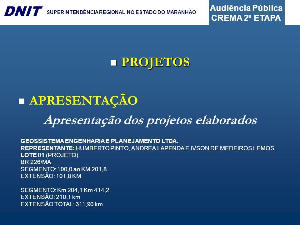 Audiência Pública CREMA 2ª ETAPA DNIT SUPERINTENDÊNCIA REGIONAL NO ESTADO DO MARANHÃO PROJETOS PROJETOS APRESENTAÇÃO Apresentação dos projetos elabora