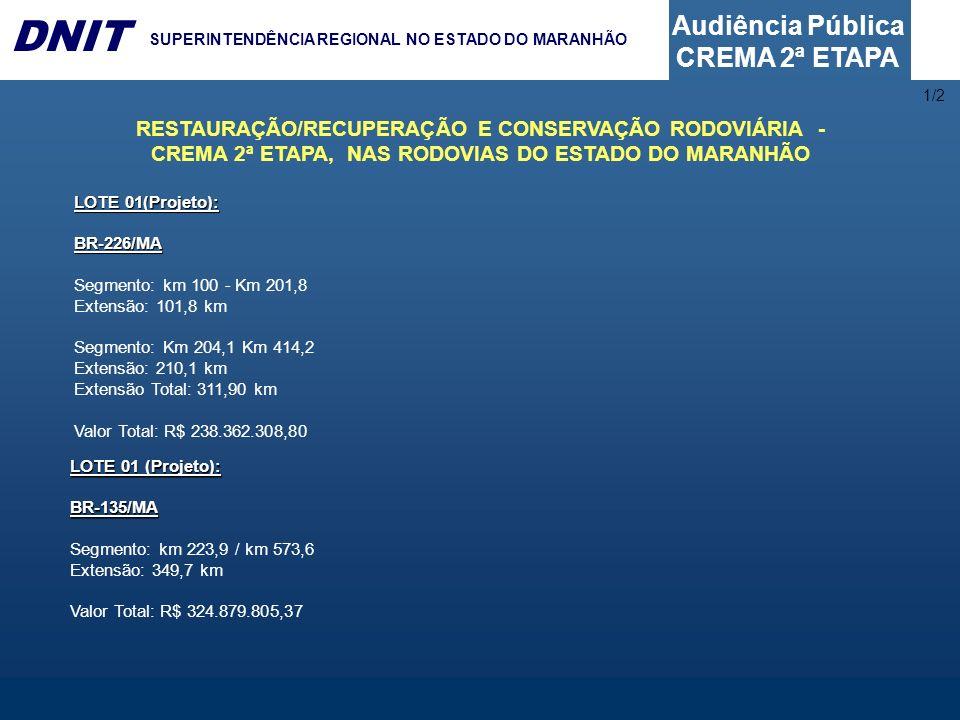 Audiência Pública CREMA 2ª ETAPA DNIT SUPERINTENDÊNCIA REGIONAL NO ESTADO DO MARANHÃO LOTE 01 (Projeto): BR-135/MA Segmento: km 0,0 – km 199,3 Extensão: 199,3 km Valor Total: R$ 233.807.967,08 1/2 RESTAURAÇÃO/RECUPERAÇÃO E CONSERVAÇÃO RODOVIÁRIA - CREMA 2ª ETAPA, NAS RODOVIAS DO ESTADO DO MARANHÃO LOTE 02 (Projeto): BR-316/MA Segmento: km 320,2 – km 424,6 Extensão: 104,4 km Valor Total: R$ 72.169.229,13 LOTE 03 (Projeto): BR-316/MA Segmento: km 424,6 – km 620,9 Extensão: 196,3 km Valor Total: R$ 136.455.473,80