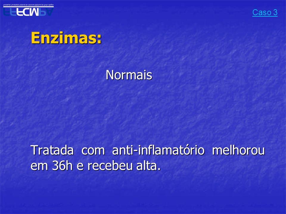 Enzimas:Normais Tratada com anti-inflamatório melhorou em 36h e recebeu alta. Caso 3