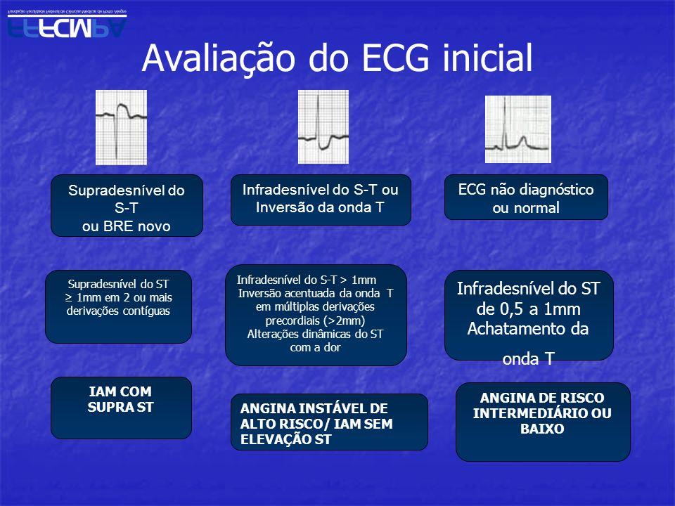 Avaliação do ECG inicial Supradesnível do S-T ou BRE novo Infradesnível do S-T ou Inversão da onda T ECG não diagnóstico ou normal Supradesnível do ST