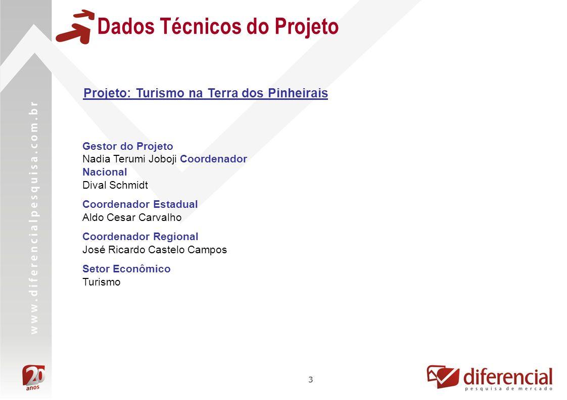 3 Dados Técnicos do Projeto Projeto: Turismo na Terra dos Pinheirais Gestor do Projeto Nadia Terumi Joboji Coordenador Nacional Dival Schmidt Coordena