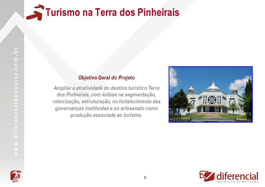 8 Objetivo Geral do Projeto Ampliar a atratividade do destino turístico Terra dos Pinheirais, com ênfase na segmentação, roteirização, estruturação, n