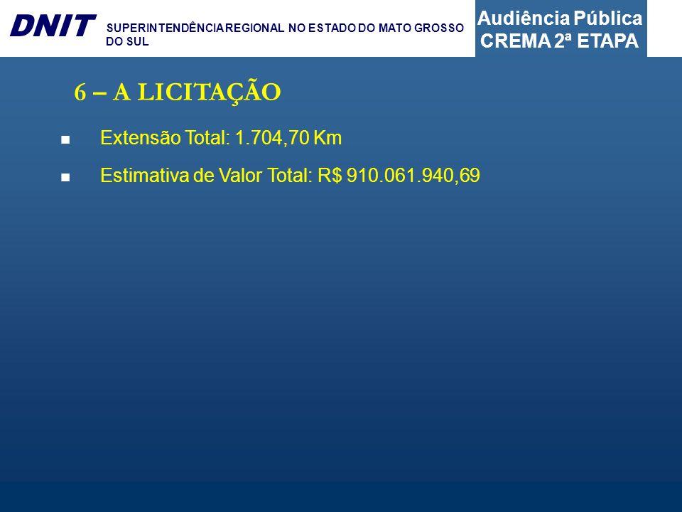 Audiência Pública CREMA 2ª ETAPA DNIT SUPERINTENDÊNCIA REGIONAL NO ESTADO DO MATO GROSSO DO SUL 6 – A LICITAÇÃO Extensão Total: 1.704,70 Km Estimativa