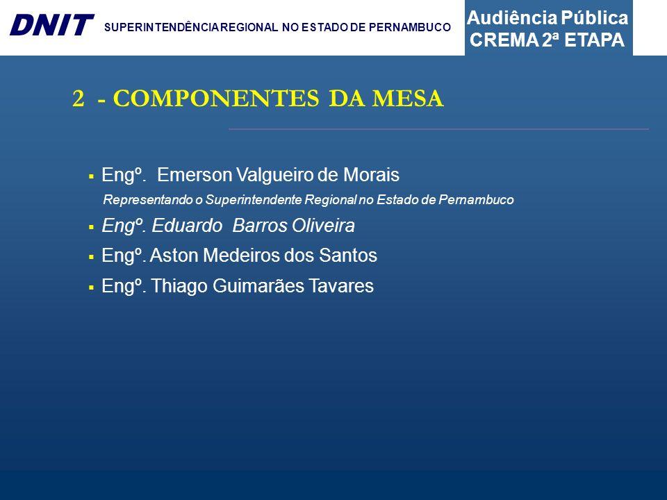 Audiência Pública CREMA 2ª ETAPA DNIT SUPERINTENDÊNCIA REGIONAL NO ESTADO DE PERNAMBUCO PROJETOS PROJETOS APRESENTAÇÃO Apresentação dos projetos elaborados