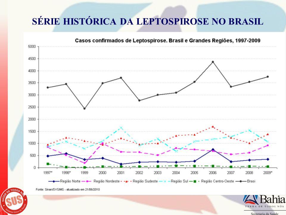 SÉRIE HISTÓRICA DA LEPTOSPIROSE NO BRASIL