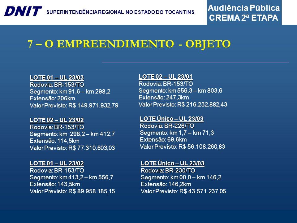 Audiência Pública CREMA 2ª ETAPA DNIT SUPERINTENDÊNCIA REGIONAL NO ESTADO DO TOCANTINS LOTE 01 – UL 23/03 Rodovia: BR-153/TO Segmento: km 91,6 – km 29