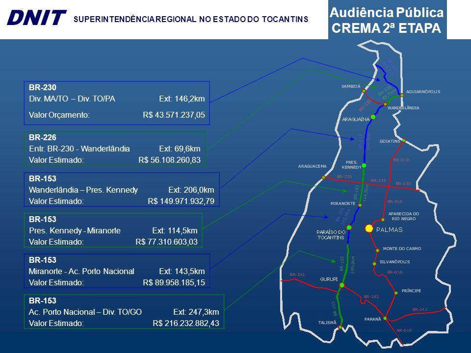 Audiência Pública CREMA 2ª ETAPA DNIT SUPERINTENDÊNCIA REGIONAL NO ESTADO DO TOCANTINS BR-230 Div. MA/TO – Div. TO/PAExt: 146,2km Valor Orçamento:R$ 4