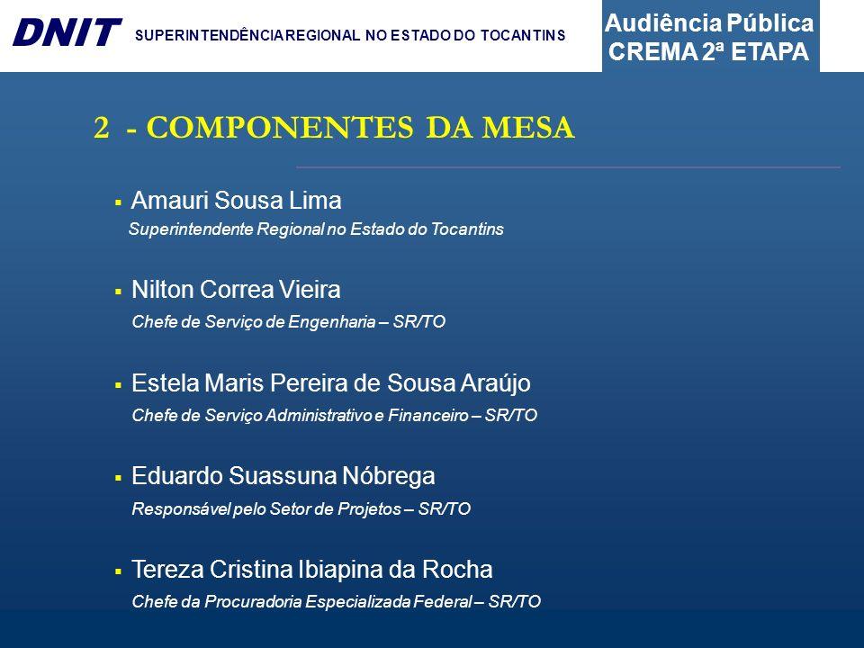 Audiência Pública CREMA 2ª ETAPA DNIT SUPERINTENDÊNCIA REGIONAL NO ESTADO DO TOCANTINS Amauri Sousa Lima Superintendente Regional no Estado do Tocanti