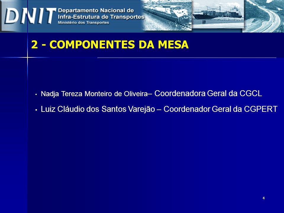 4 2- COMPONENTES DA MESA Nadja Tereza Monteiro de Oliveira – Coordenadora Geral da CGCL Luiz Cláudio dos Santos Varejão – Coordenador Geral da CGPERT