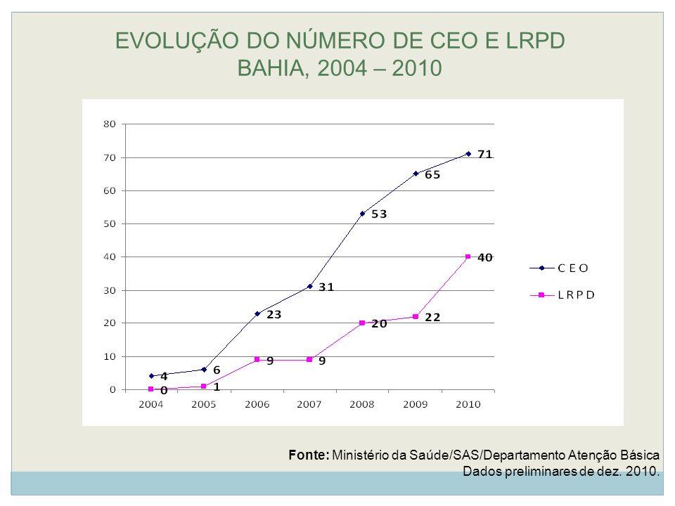 EVOLUÇÃO DO NÚMERO DE CEO E LRPD BAHIA, 2004 – 2010 Fonte: Ministério da Saúde/SAS/Departamento Atenção Básica Dados preliminares de dez. 2010.