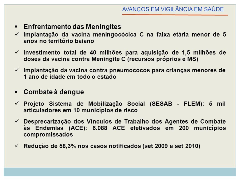 Enfrentamento das Meningites Implantação da vacina meningocócica C na faixa etária menor de 5 anos no território baiano Investimento total de 40 milhõ