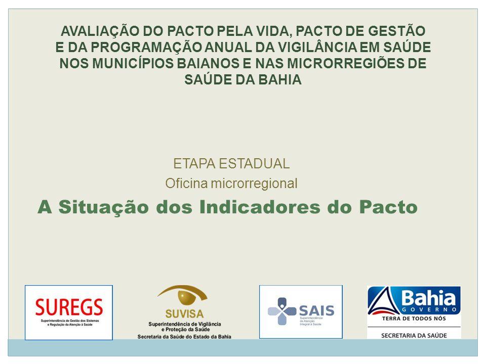 ETAPA ESTADUAL Oficina microrregional A Situação dos Indicadores do Pacto AVALIAÇÃO DO PACTO PELA VIDA, PACTO DE GESTÃO E DA PROGRAMAÇÃO ANUAL DA VIGI