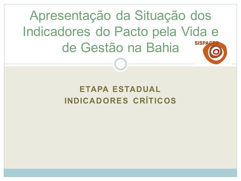 ETAPA ESTADUAL INDICADORES CRÍTICOS Apresentação da Situação dos Indicadores do Pacto pela Vida e de Gestão na Bahia