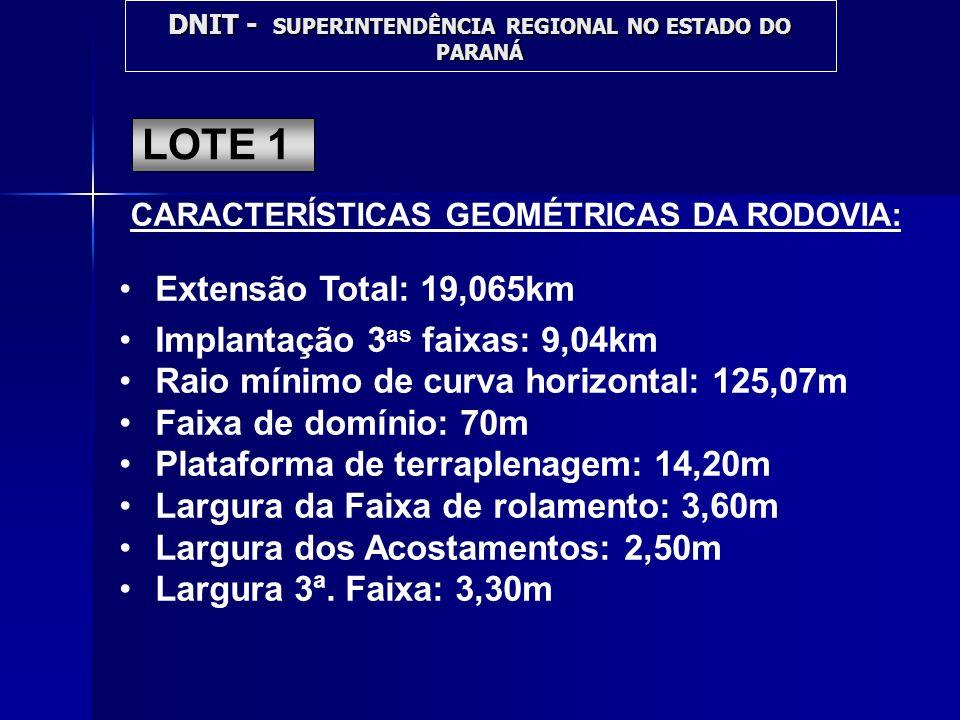 CARACTERÍSTICAS GEOMÉTRICAS DA RODOVIA: Extensão Total: 19,065km Implantação 3 as faixas: 9,04km Raio mínimo de curva horizontal: 125,07m Faixa de dom
