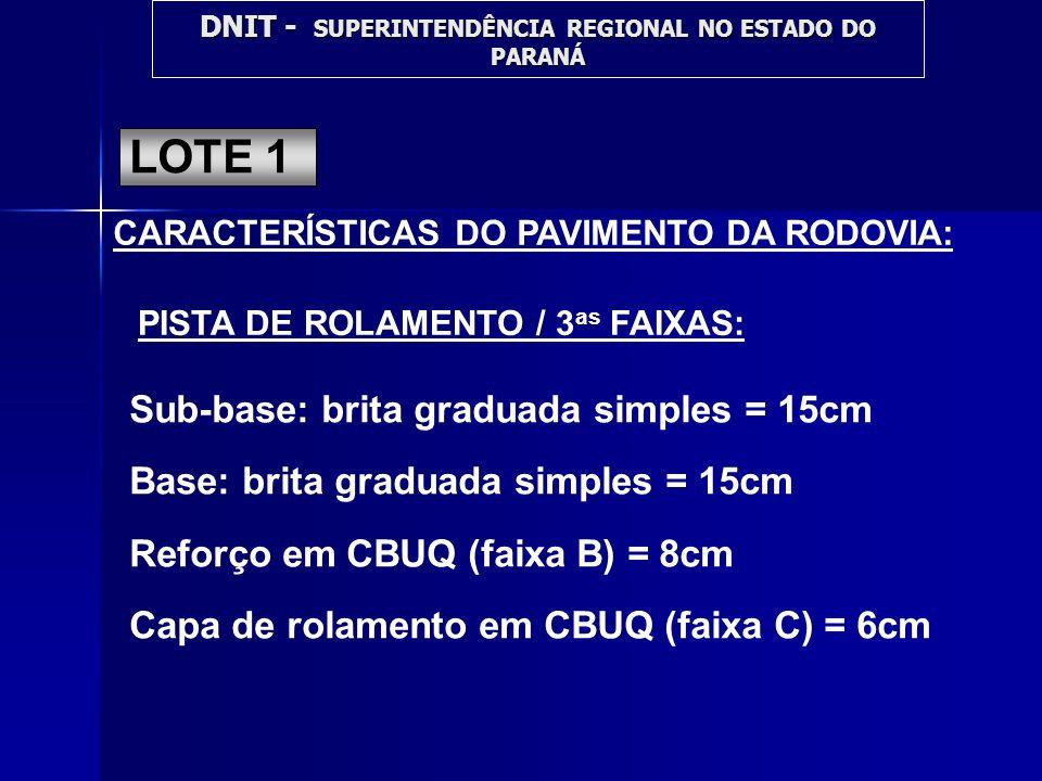CARACTERÍSTICAS DO PAVIMENTO DA RODOVIA: Sub-base: brita graduada simples = 15cm Base: brita graduada simples = 15cm Reforço em CBUQ (faixa B) = 8cm C