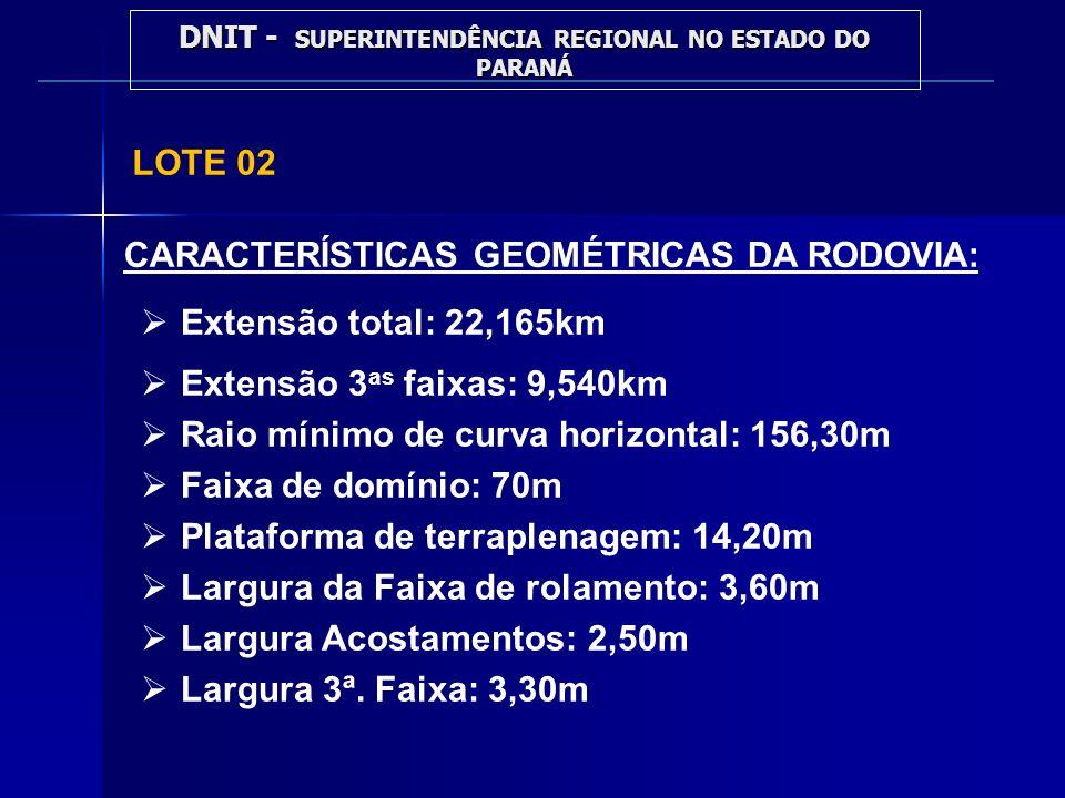 LOTE 02 CARACTERÍSTICAS GEOMÉTRICAS DA RODOVIA: Extensão total: 22,165km Extensão 3 as faixas: 9,540km Raio mínimo de curva horizontal: 156,30m Faixa