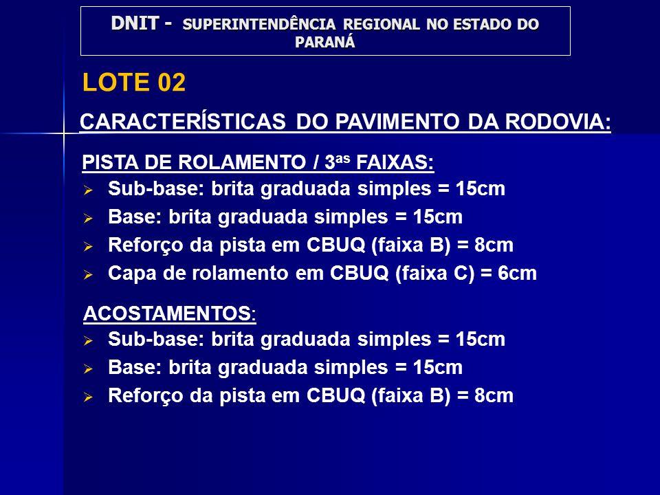LOTE 02 CARACTERÍSTICAS DO PAVIMENTO DA RODOVIA: PISTA DE ROLAMENTO / 3 as FAIXAS: Sub-base: brita graduada simples = 15cm Base: brita graduada simple