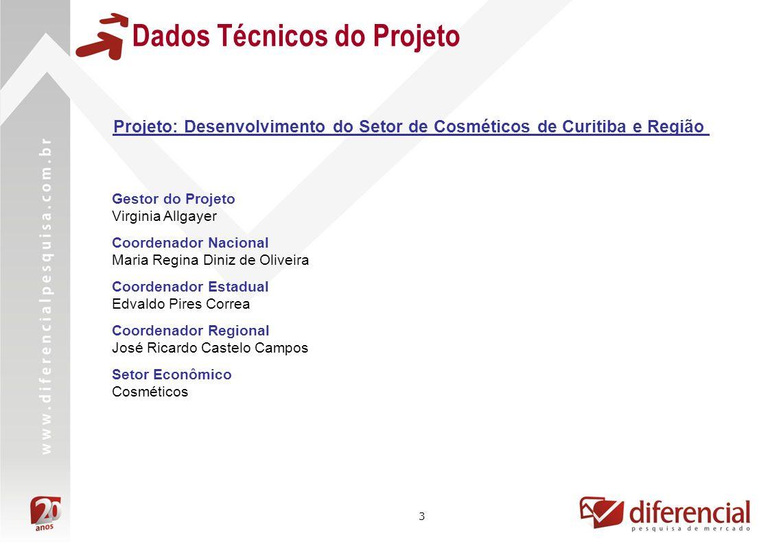 3 Dados Técnicos do Projeto Projeto: Desenvolvimento do Setor de Cosméticos de Curitiba e Região Gestor do Projeto Virginia Allgayer Coordenador Nacio