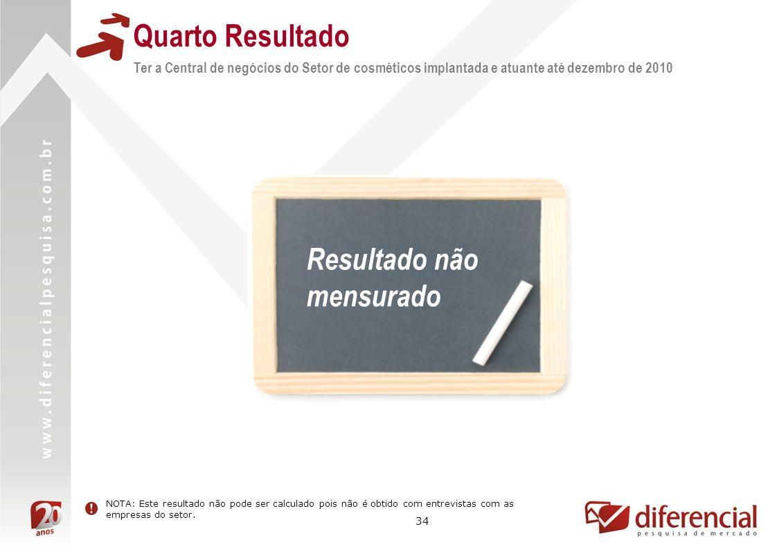 34 Quarto Resultado Ter a Central de negócios do Setor de cosméticos implantada e atuante até dezembro de 2010 Resultado não mensurado NOTA: Este resu