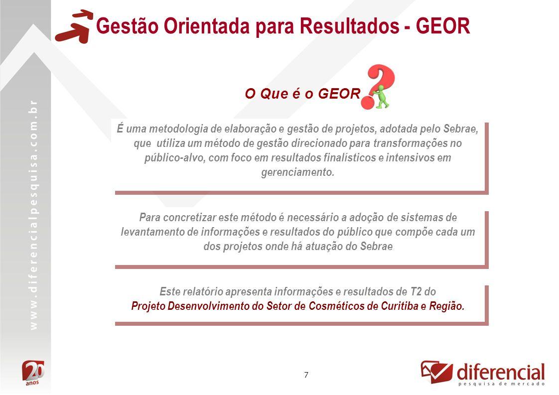 7 Gestão Orientada para Resultados - GEOR É uma metodologia de elaboração e gestão de projetos, adotada pelo Sebrae, que utiliza um método de gestão direcionado para transformações no público-alvo, com foco em resultados finalísticos e intensivos em gerenciamento.