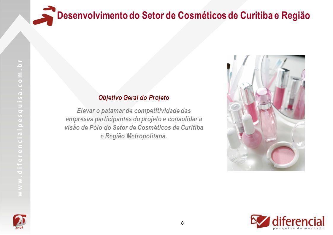 8 Desenvolvimento do Setor de Cosméticos de Curitiba e Região Objetivo Geral do Projeto Elevar o patamar de competitividade das empresas participantes do projeto e consolidar a visão de Pólo do Setor de Cosméticos de Curitiba e Região Metropolitana.