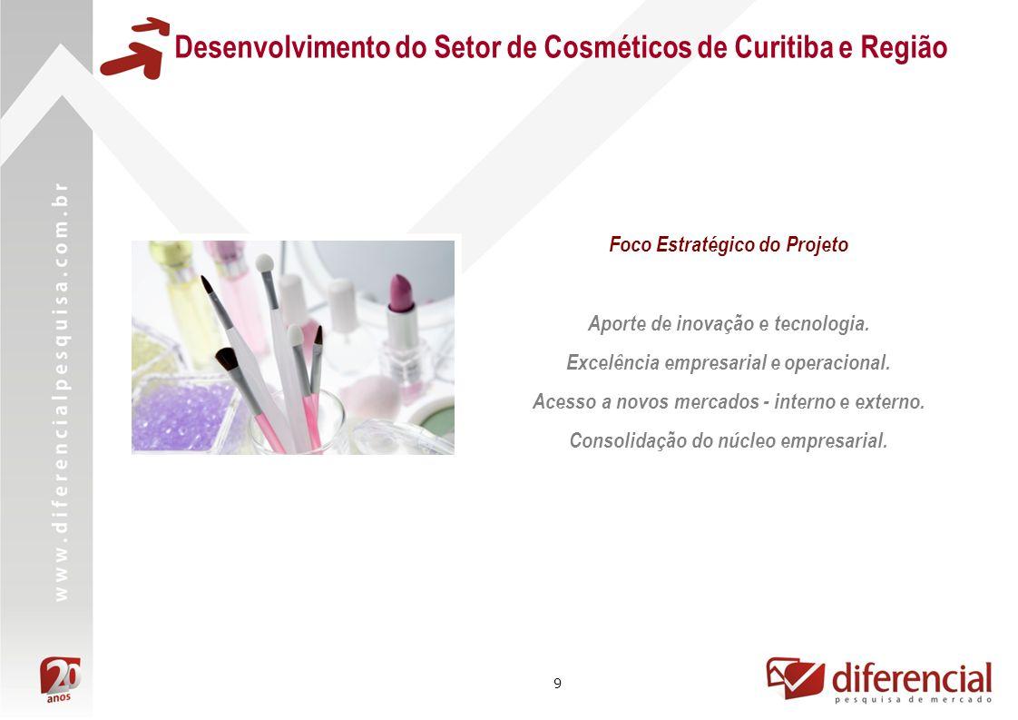 9 Desenvolvimento do Setor de Cosméticos de Curitiba e Região Foco Estratégico do Projeto Aporte de inovação e tecnologia. Excelência empresarial e op