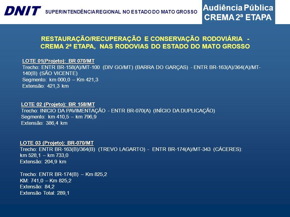 Audiência Pública CREMA 2ª ETAPA DNIT SUPERINTENDÊNCIA REGIONAL NO ESTADO DO MATO GROSSO LOTE 01(Projeto): BR 070/MT Trecho: ENTR BR-158(A)/MT-100 (DI