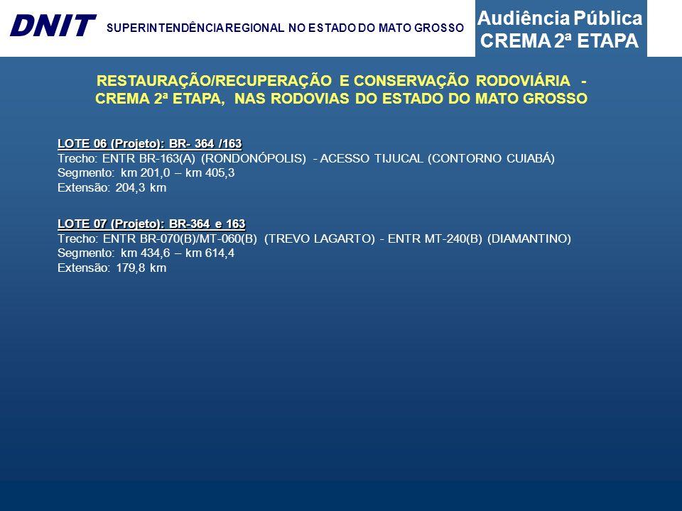 Audiência Pública CREMA 2ª ETAPA DNIT SUPERINTENDÊNCIA REGIONAL NO ESTADO DO MATO GROSSO LOTE 07 (Projeto): BR-364 e 163 Trecho: ENTR BR-070(B)/MT-060