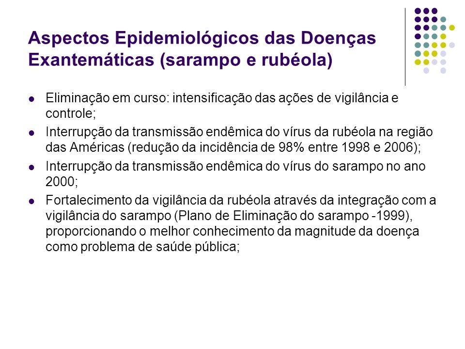 Aspectos Epidemiológicos das Doenças Exantemáticas (sarampo e rubéola) Eliminação em curso: intensificação das ações de vigilância e controle; Interrupção da transmissão endêmica do vírus da rubéola na região das Américas (redução da incidência de 98% entre 1998 e 2006); Interrupção da transmissão endêmica do vírus do sarampo no ano 2000; Fortalecimento da vigilância da rubéola através da integração com a vigilância do sarampo (Plano de Eliminação do sarampo -1999), proporcionando o melhor conhecimento da magnitude da doença como problema de saúde pública;