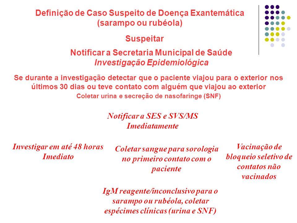 Definição de Caso Suspeito de Doença Exantemática (sarampo ou rubéola) Suspeitar Notificar a Secretaria Municipal de Saúde Investigação Epidemiológica