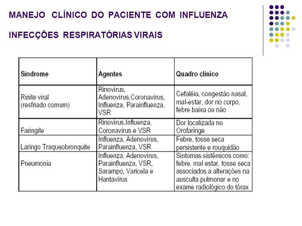 MANEJO CLÍNICO DO PACIENTE COM INFLUENZA INFECÇÕES RESPIRATÓRIAS VIRAIS