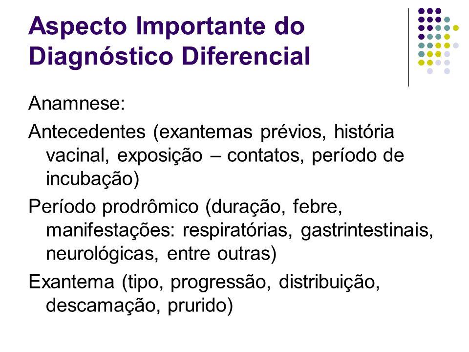 Aspecto Importante do Diagnóstico Diferencial Anamnese: Antecedentes (exantemas prévios, história vacinal, exposição – contatos, período de incubação)