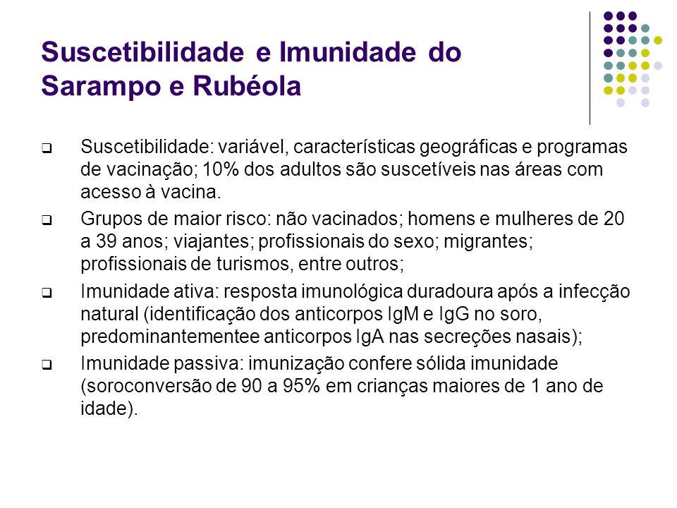 Suscetibilidade e Imunidade do Sarampo e Rubéola Suscetibilidade: variável, características geográficas e programas de vacinação; 10% dos adultos são suscetíveis nas áreas com acesso à vacina.