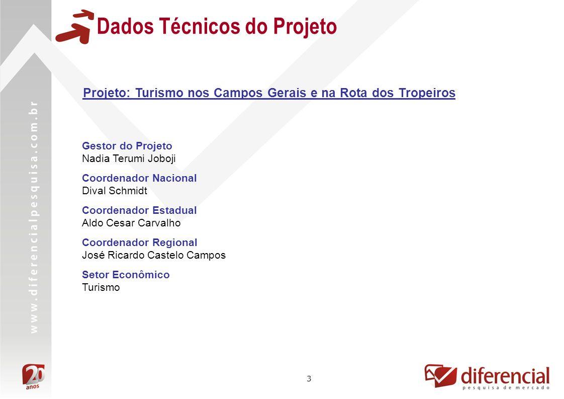 3 Dados Técnicos do Projeto Projeto: Turismo nos Campos Gerais e na Rota dos Tropeiros Gestor do Projeto Nadia Terumi Joboji Coordenador Nacional Diva