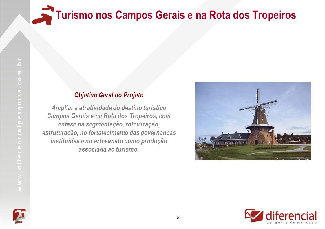 8 Objetivo Geral do Projeto Ampliar a atratividade do destino turístico Campos Gerais e na Rota dos Tropeiros, com ênfase na segmentação, roteirização