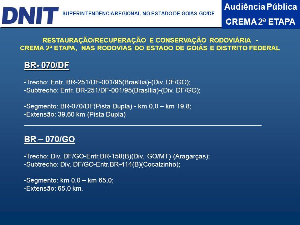 Audiência Pública CREMA 2ª ETAPA DNIT SUPERINTENDÊNCIA REGIONAL NO ESTADO DA BAHIA BR- 070/DF -Trecho: Entr. BR-251/DF-001/95(Brasília)-(Div. DF/GO);