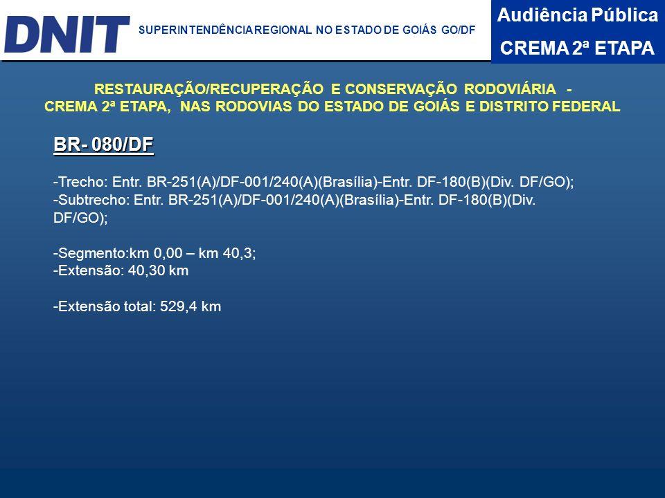 Audiência Pública CREMA 2ª ETAPA DNIT SUPERINTENDÊNCIA REGIONAL NO ESTADO DA BAHIA BR- 080/DF -Trecho: Entr. BR-251(A)/DF-001/240(A)(Brasília)-Entr. D