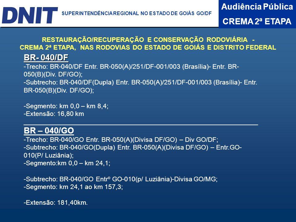 Audiência Pública CREMA 2ª ETAPA DNIT SUPERINTENDÊNCIA REGIONAL NO ESTADO DA BAHIA BR- 040/DF -Trecho: BR-040/DF Entr. BR-050(A)/251/DF-001/003 (Brasí
