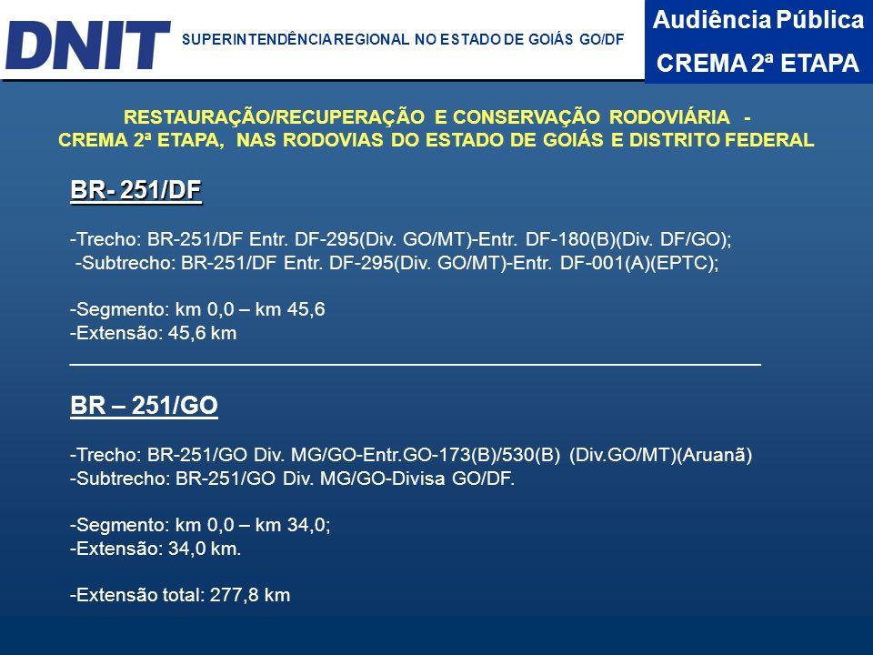 Audiência Pública CREMA 2ª ETAPA DNIT SUPERINTENDÊNCIA REGIONAL NO ESTADO DA BAHIA BR- 251/DF -Trecho: BR-251/DF Entr. DF-295(Div. GO/MT)-Entr. DF-180