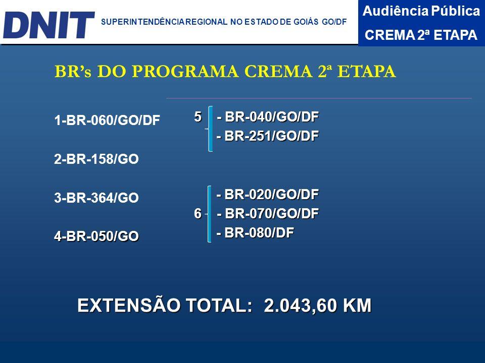 Audiência Pública CREMA 2ª ETAPA DNIT SUPERINTENDÊNCIA REGIONAL NO ESTADO DA BAHIA BRs DO PROGRAMA CREMA 2ª ETAPA 1-BR-060/GO/DF 2-BR-158/GO 3-BR-364/