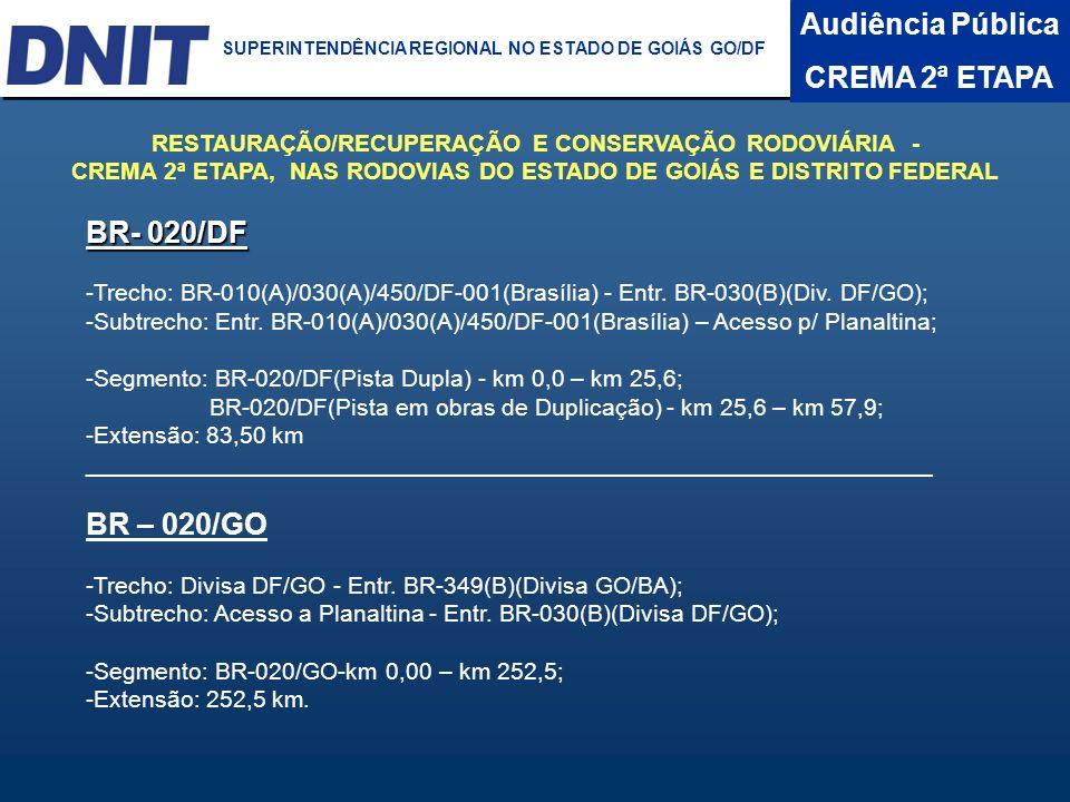 Audiência Pública CREMA 2ª ETAPA DNIT SUPERINTENDÊNCIA REGIONAL NO ESTADO DA BAHIA BR- 020/DF -Trecho: BR-010(A)/030(A)/450/DF-001(Brasília) - Entr. B