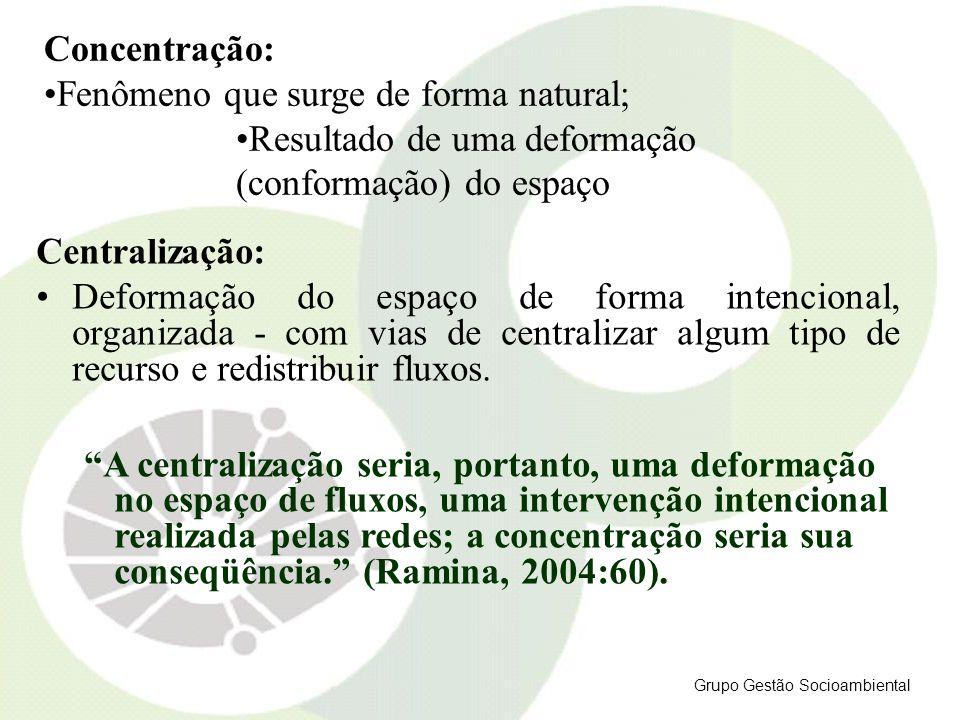 Centralização: Deformação do espaço de forma intencional, organizada - com vias de centralizar algum tipo de recurso e redistribuir fluxos. A centrali