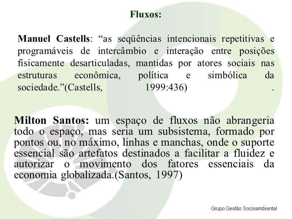 Fluxos: Manuel Castells: as seqüências intencionais repetitivas e programáveis de intercâmbio e interação entre posições fisicamente desarticuladas, m
