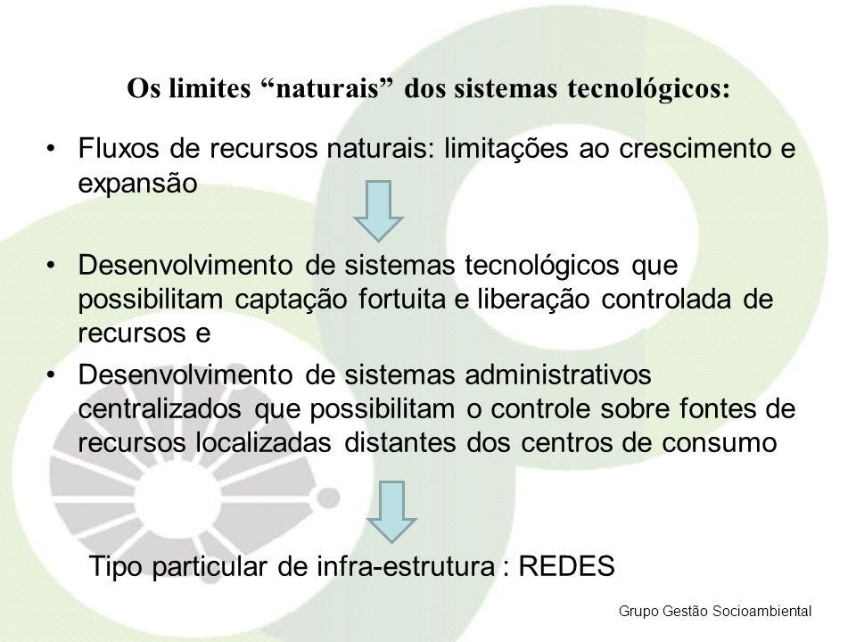 Os limites naturais dos sistemas tecnológicos: Fluxos de recursos naturais: limitações ao crescimento e expansão Desenvolvimento de sistemas tecnológi
