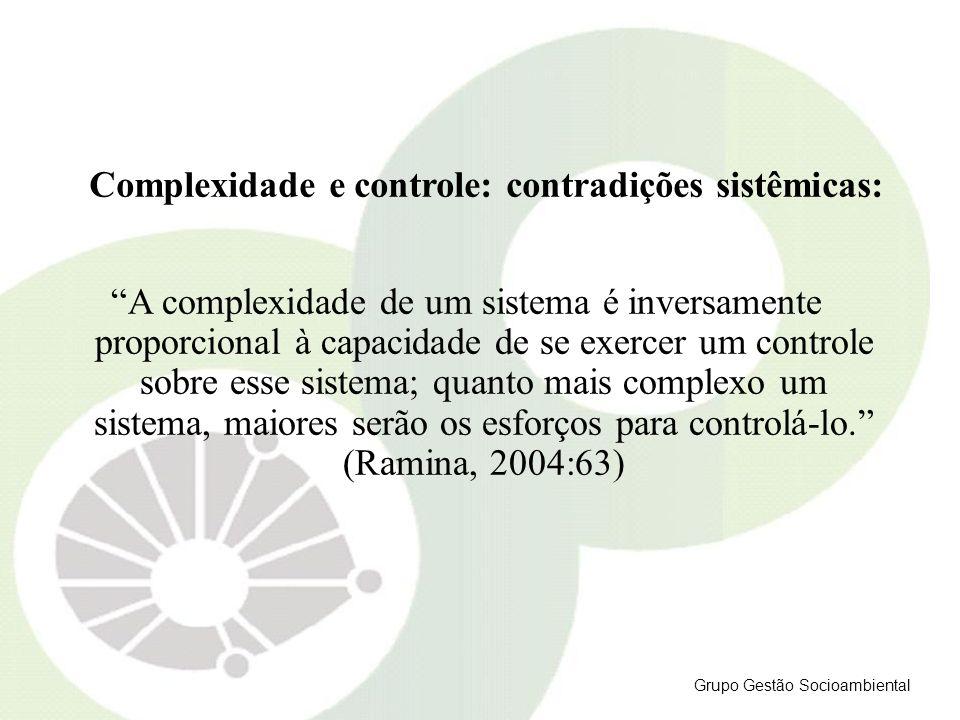 A complexidade de um sistema é inversamente proporcional à capacidade de se exercer um controle sobre esse sistema; quanto mais complexo um sistema, m