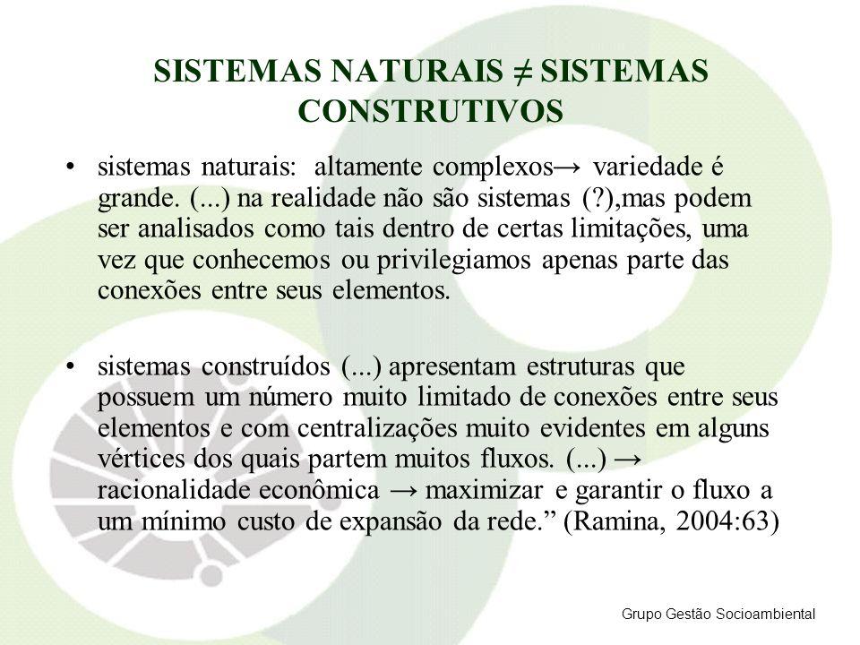 SISTEMAS NATURAIS SISTEMAS CONSTRUTIVOS sistemas naturais: altamente complexos variedade é grande. (...) na realidade não são sistemas (?),mas podem s